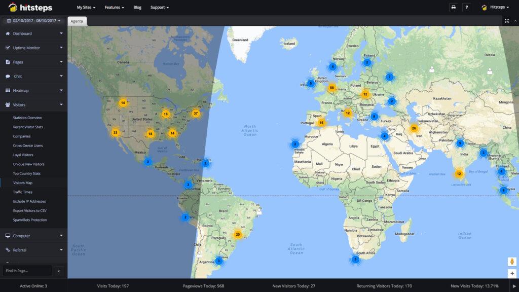 shopify analytics app