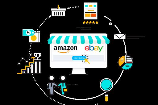 Shopify ebay app
