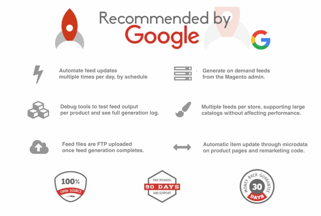 Google Shopping Feeds by Rocket Web