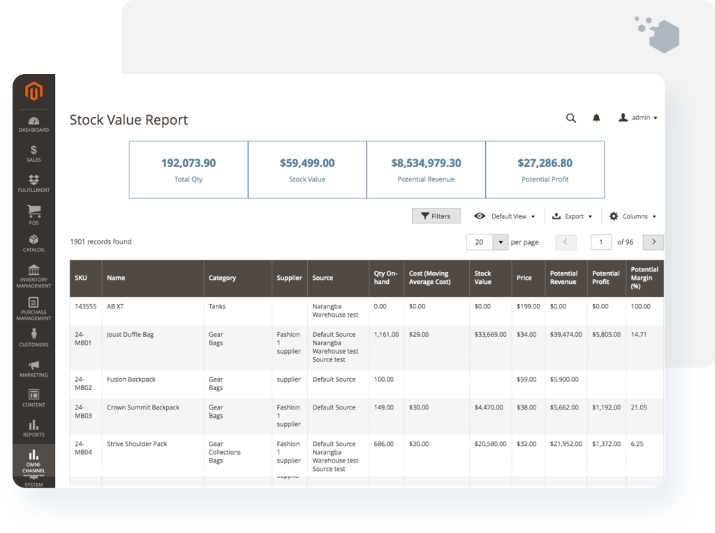 Quick view of Advanced Report