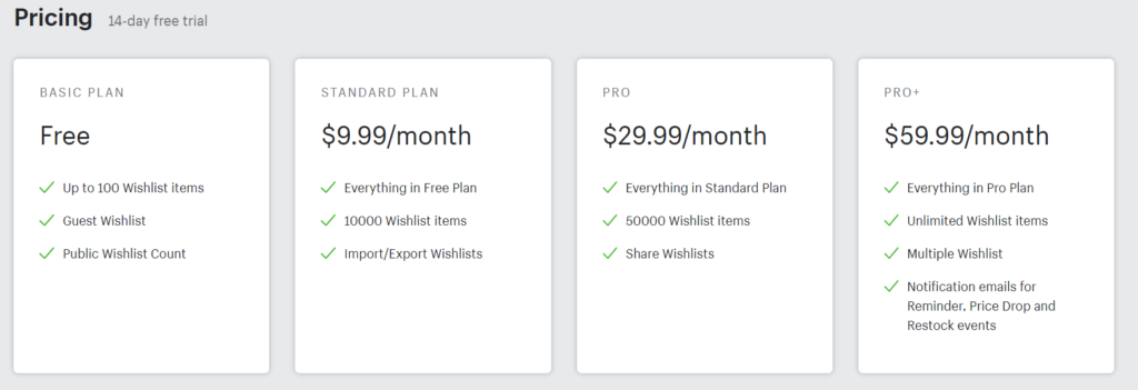 4  pricing options