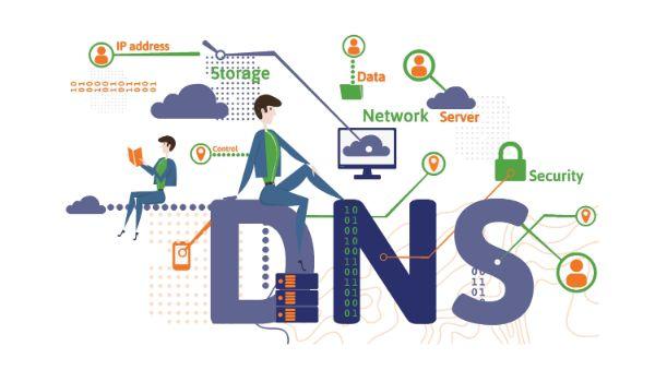 Shopify DNS