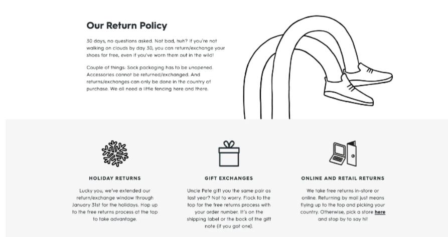 Visualize return process